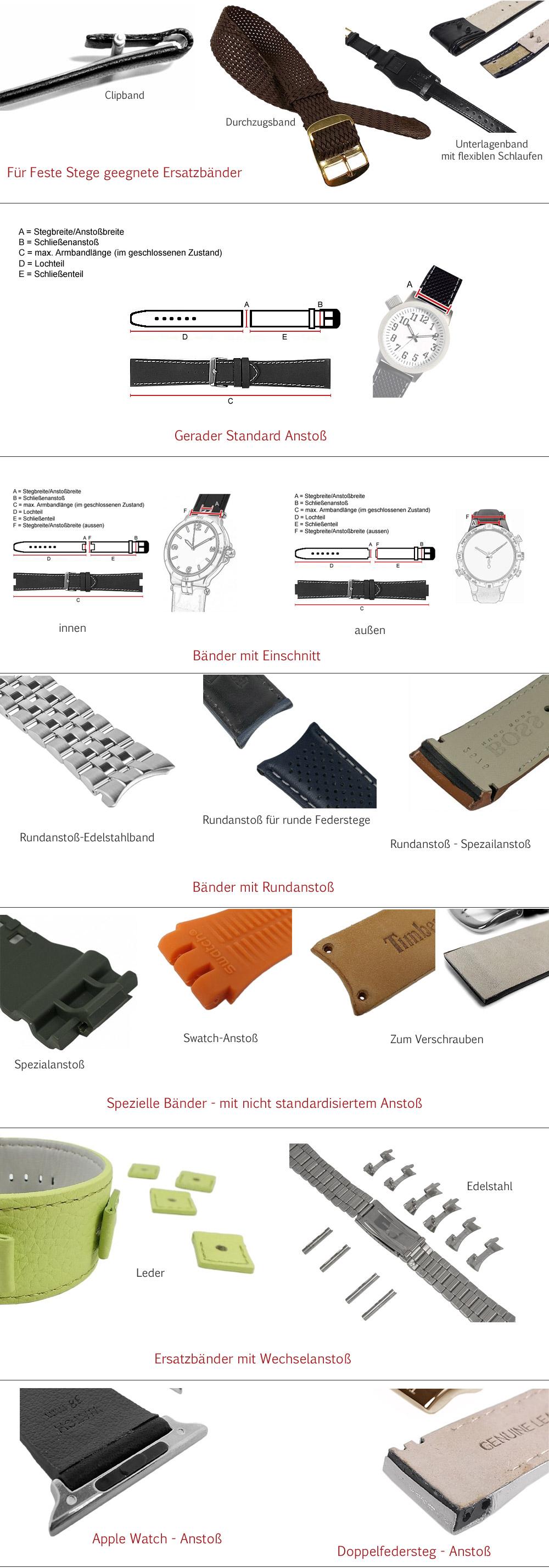 Anstoß-Arten - Uhrengehäuse